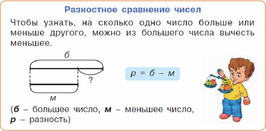 Простые задачи части целого по математике 2 класс